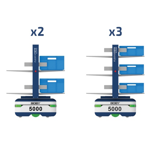flexytote-niveaux